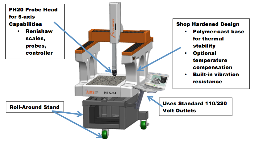 The Revolution Is On The Move: The Only Mobile 5-Axis Shop Floor CMM